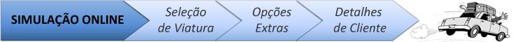 Aluguer de carro Lisboa - Simulação online
